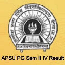APSU PG Result 2021