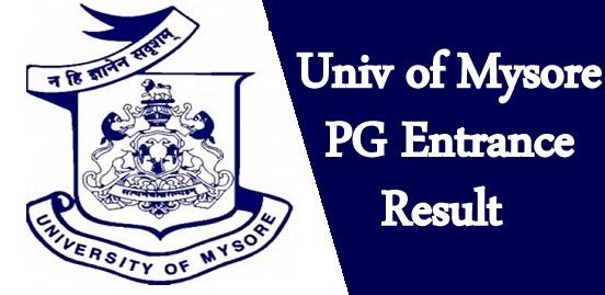 Uni Mysore PG Entrance Result 2021