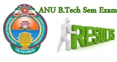 ANU B.Tech Results 2021