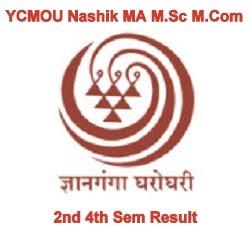 YCMOU Nashik PG Result 2020