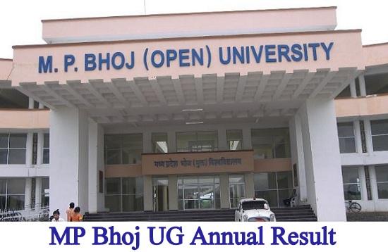 MP Bhoj Result 2021