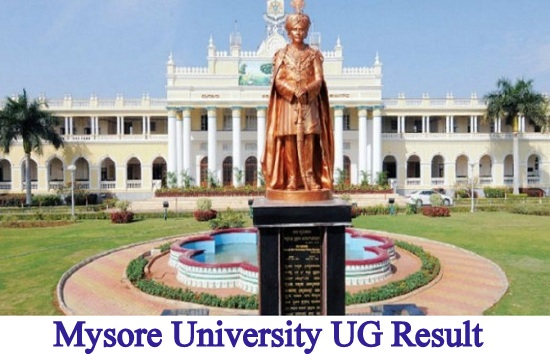 Mysore University Result 2021