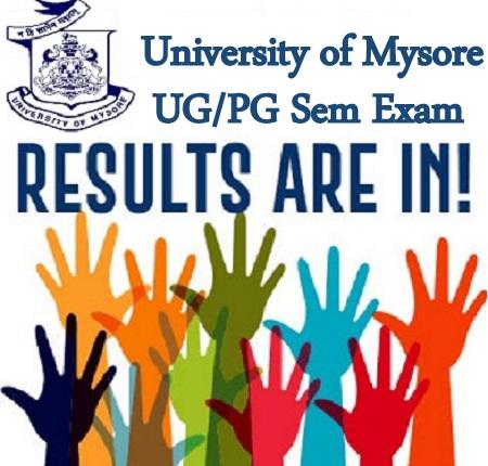 University of Mysore UG PG Sem Result