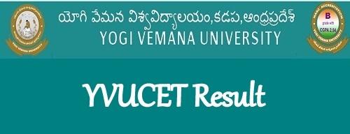 YVUCET Result 2020