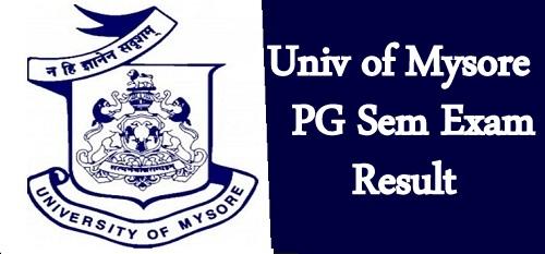 Uni-Mysore PG Result 2021