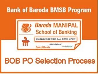 BOB PO Selection Process