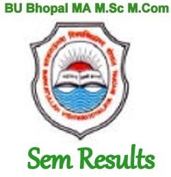 BU Bhopal PG Result 2021