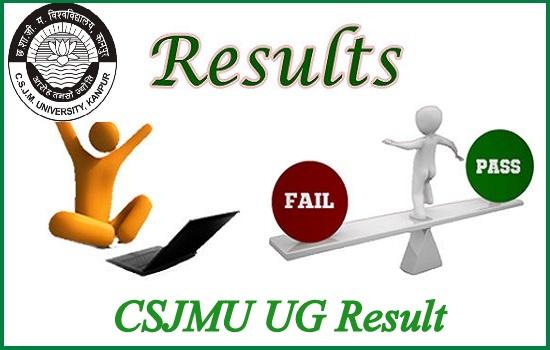 CSJMU UG Result 2021