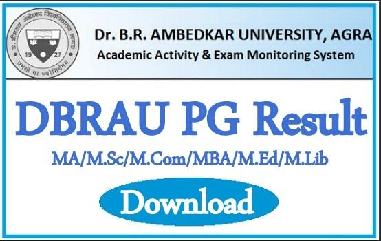 DBRAU PG Result 2020