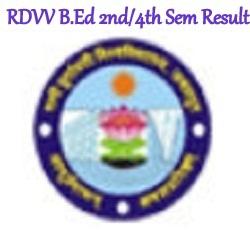 RDVV B.Ed Result 2021