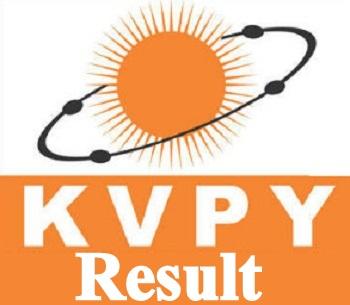 KVPY Result 2021