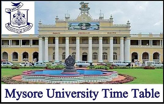 Mysore University Time Table
