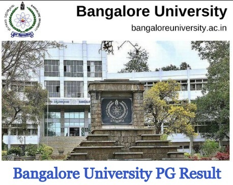 Bangalore University PG Result