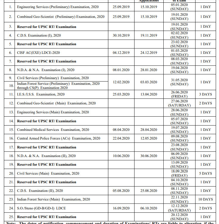 Uisd Calendar 2022 2023.Upsc Calendar 2022 2023 Central Govt Jobs Notification Recruitment