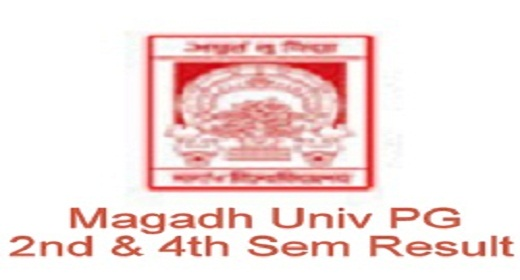 Magadh University PG Result 2020