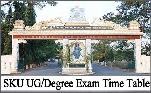 SKU Degree Exam Time Table 2021