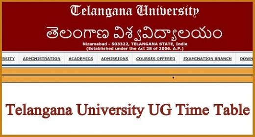 Telangana University Degree Time Table 2021